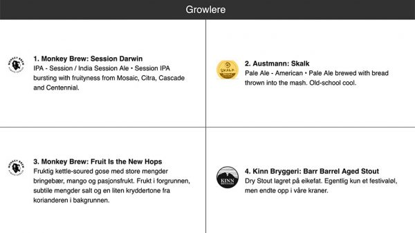 Growlere